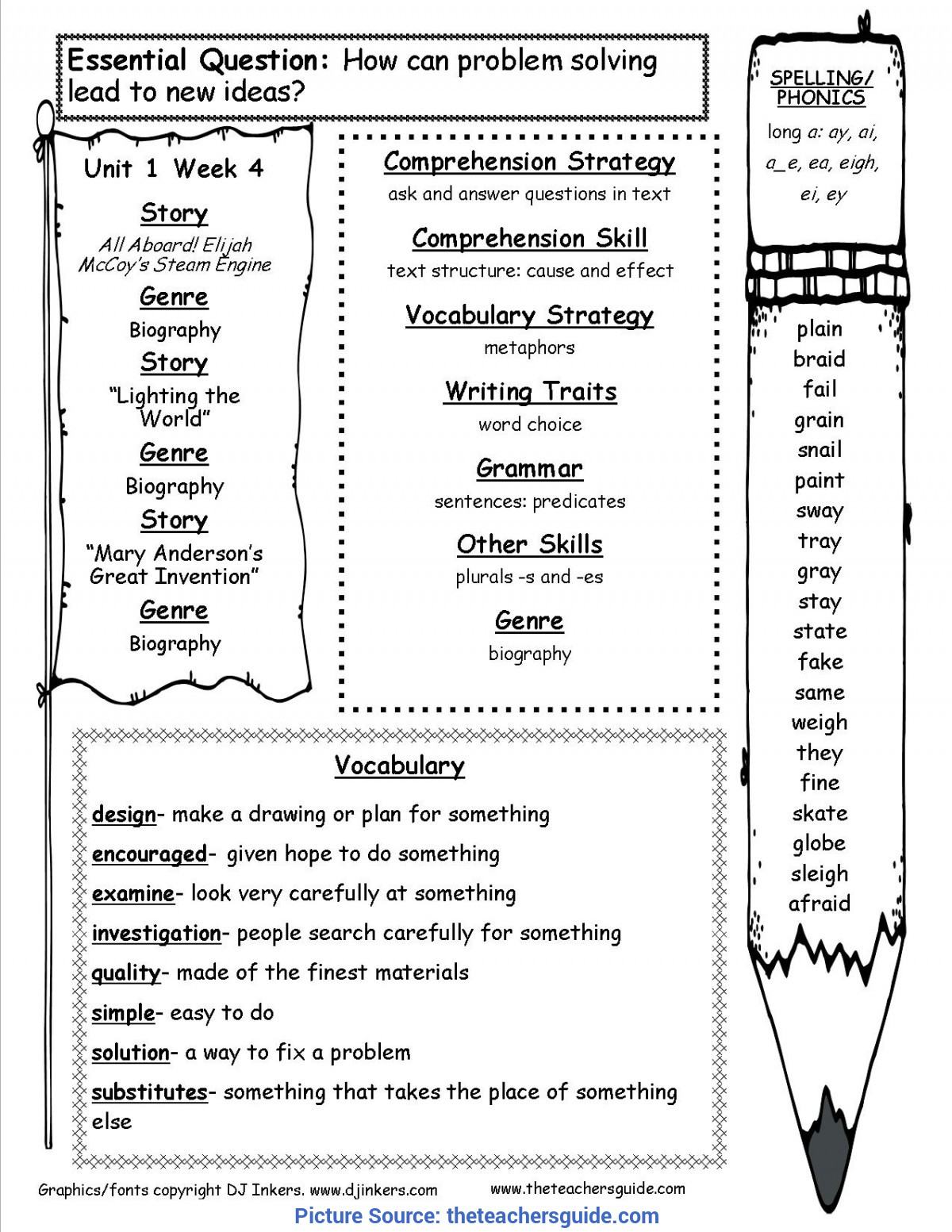 hight resolution of Great Lesson Plans For Preschool The Very Hungry Caterpillar The Very  Hungry Caterpillar Unit (K-3) Lessons