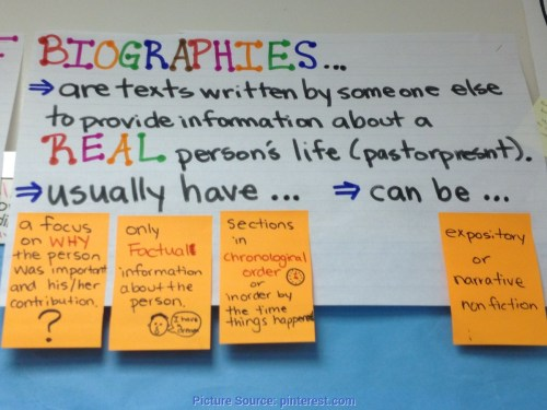 small resolution of Great 3Rd Grade Lesson Plan On Biographies Biography Characteristics - 3Rd  Grade Lucy Calkins Biography Char - Ota Tech