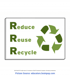 Great Reduce Reuse Recycle Lesson Plans Reduce [ 915 x 1200 Pixel ]