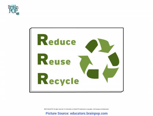 small resolution of Great Reduce Reuse Recycle Lesson Plans Reduce