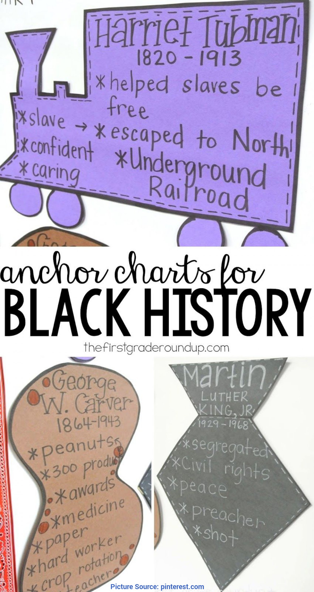 hight resolution of Newest 1St Grade Lesson Plans For Black History Month Black History Month: George  Washington Carver Thefirstgraderoundu - Ota Tech