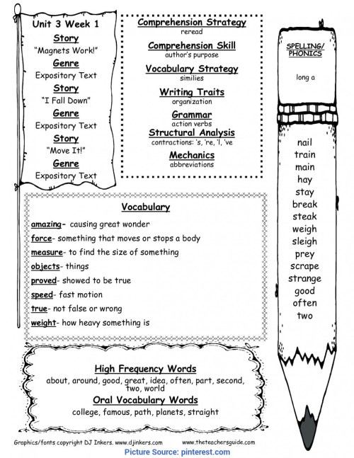 small resolution of Free Water Cycle Worksheets For 5th Grade   Printable Worksheets and  Activities for Teachers