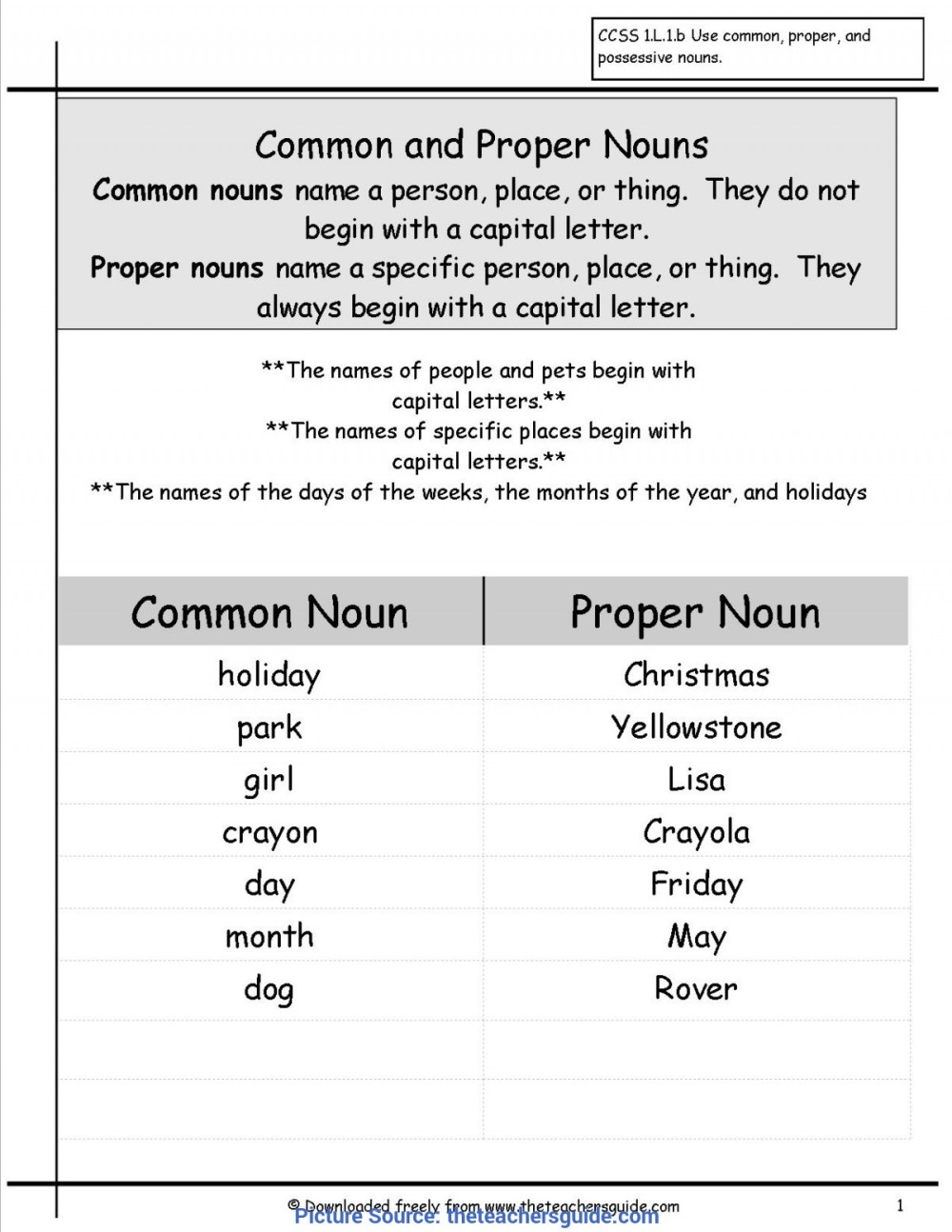 medium resolution of Common And Proper Noun Worksheets 3rd Grade   Printable Worksheets and  Activities for Teachers