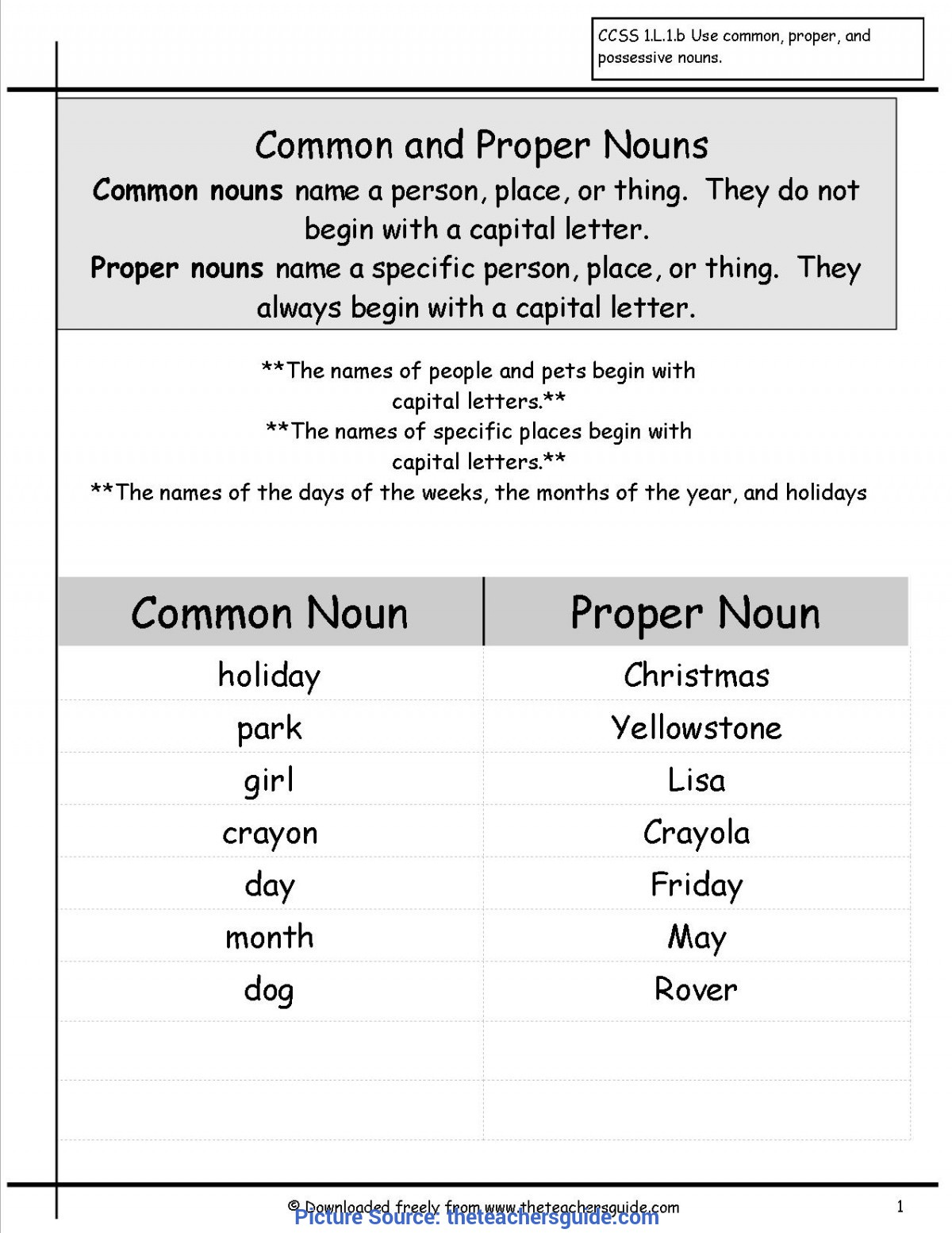hight resolution of Common And Proper Noun Worksheets 3rd Grade   Printable Worksheets and  Activities for Teachers