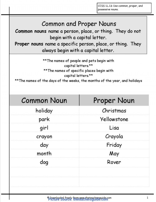 small resolution of Common And Proper Noun Worksheets 3rd Grade   Printable Worksheets and  Activities for Teachers
