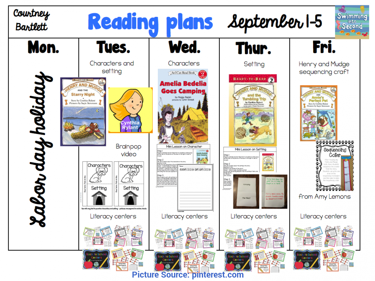 Useful 3rd Grade Math Lesson Plans Telling Time Telling Time Freebie Use This Throughout The