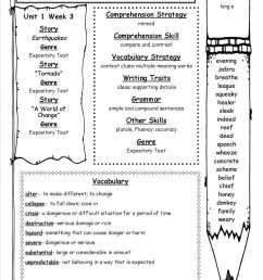 Complex Social Studies Lesson Plan For 6Th Grade Worksheets For All    Download And Share Worksheets   Free O - Ota Tech [ 1553 x 1200 Pixel ]
