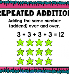 Multiplication Through Repeated Addition - Lessons - Blendspace [ 900 x 1200 Pixel ]