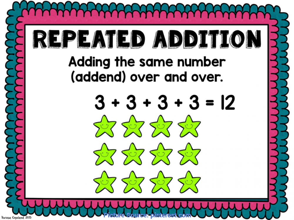 medium resolution of Repeated Addition - Lessons - Blendspace