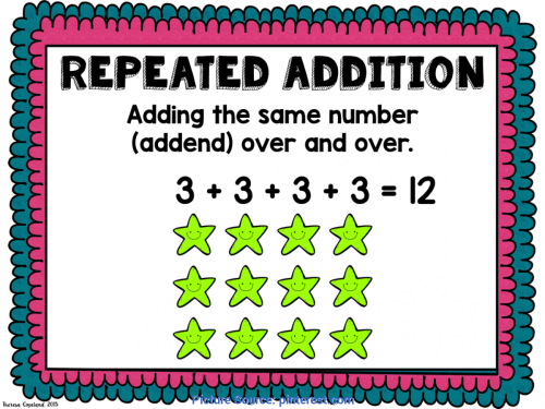 small resolution of Multiplication Through Repeated Addition - Lessons - Blendspace