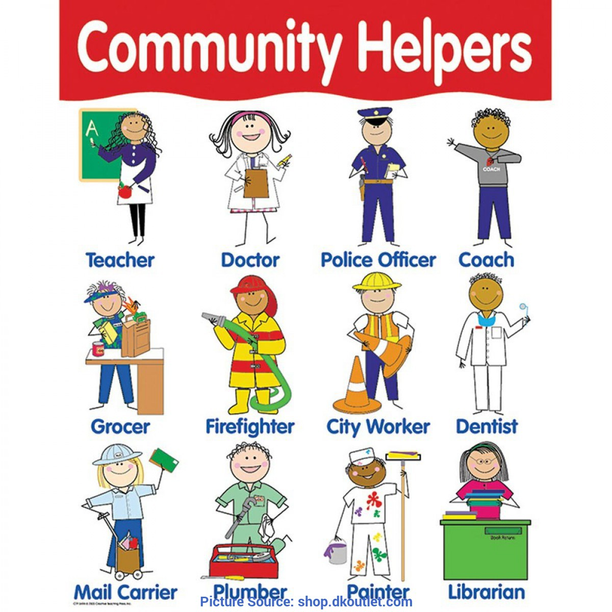 Chart Community Helpers