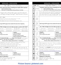 Special Reading Lesson Plan 5Th Grade Great Guided Reading Plan   Guided  Reading   Pinterest   Guide - Ota Tech [ 928 x 1200 Pixel ]