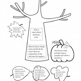 Unusual Year 9 English Lesson Plans Lesson Design For