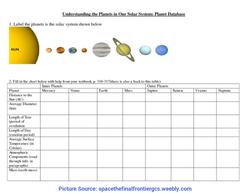 small resolution of 10 Best Images Of 4th Grade Solar System Worksheets Sc - Ota Tech