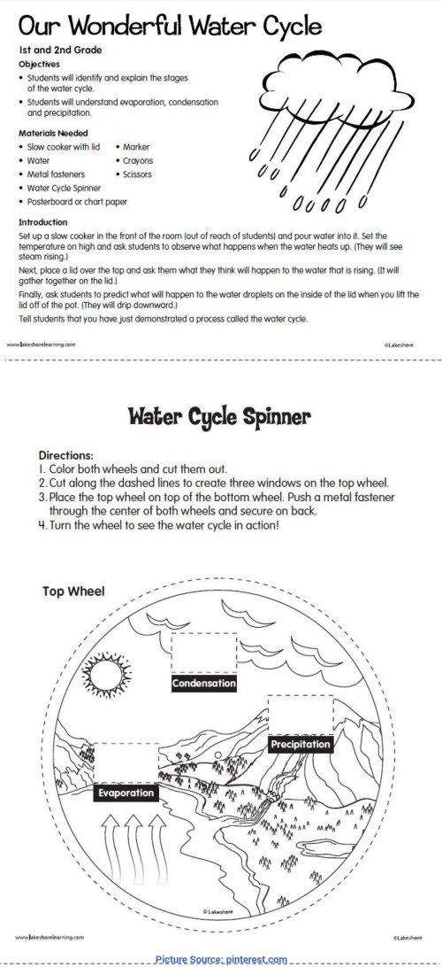 small resolution of Water Conservation Worksheets For 2nd Grade   Printable Worksheets and  Activities for Teachers