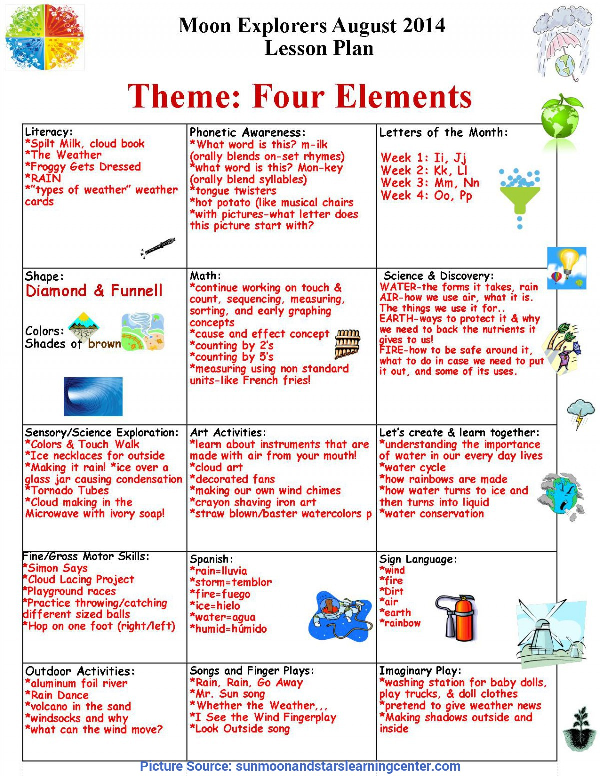 Regular First Grade Lesson Plans On Nouns And Verbs