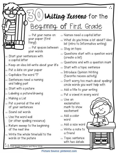 small resolution of Valuable 2Nd Grade Lesson Plans Adjectives Worksheets For All   Download  And Share Worksheets   Free O - Ota Tech