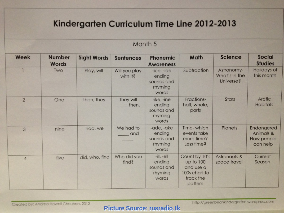 Fresh Reading Schedules Worksheets Worksheets For All