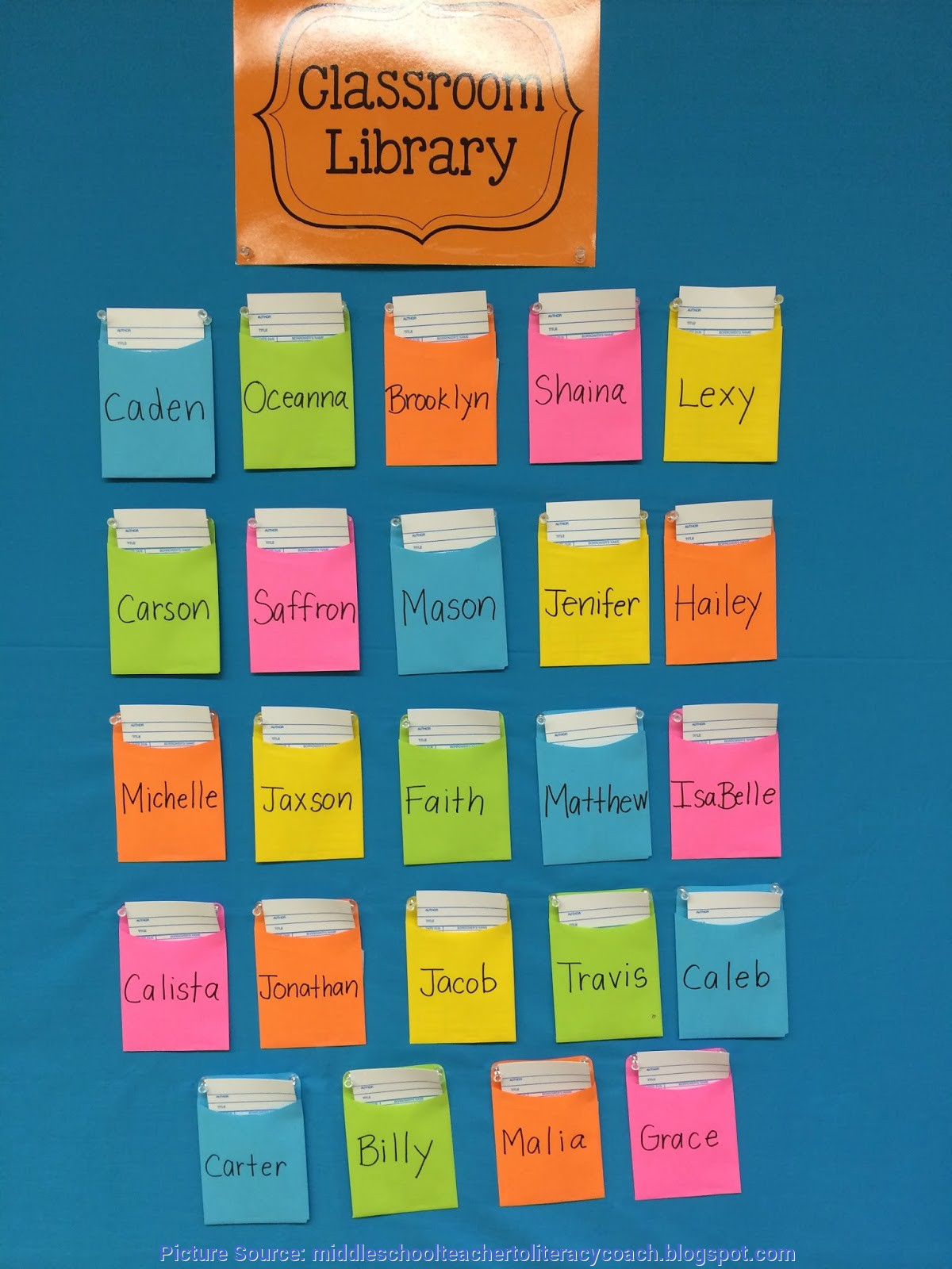 Interesting Bloom S Taxonomy Lesson Plans New Bloom S