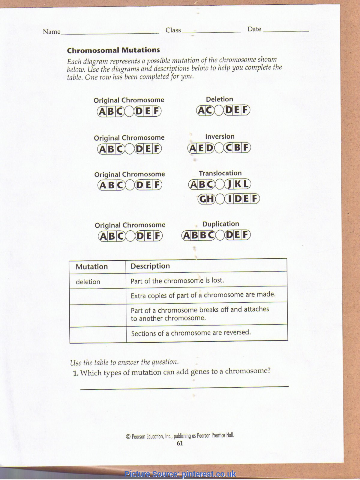 Good Lesson Plan In English Reading In Drafting Lesson Plans Using The Standard Cu Format We Wil