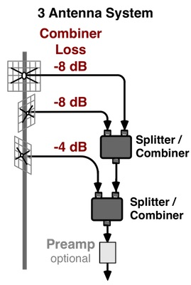 Rv Antenna Wiring Diagram. Rv. Best Site Wiring Diagram