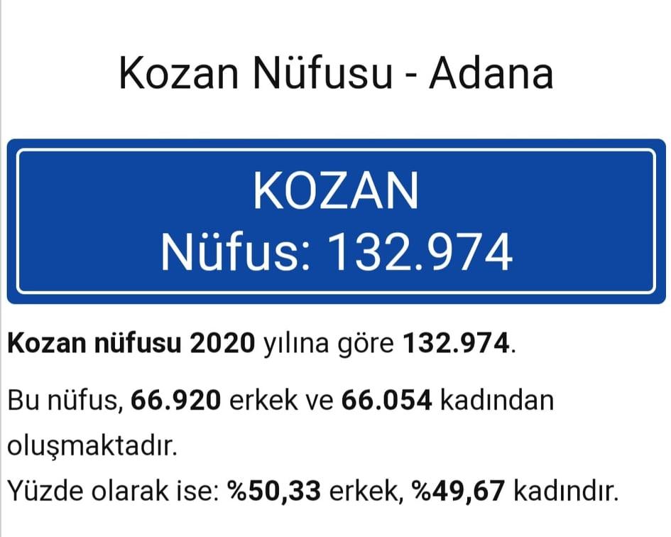 KOZAN'IN NUFÜSÜ 1341 KİŞİ ARTTI