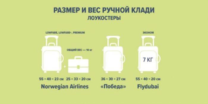 8 предметов которые нельзя провозить ручной кладью на самолете