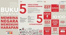 5 Impak Manifesto Kerajaan Baru Terhadap Syarikat Permulaan