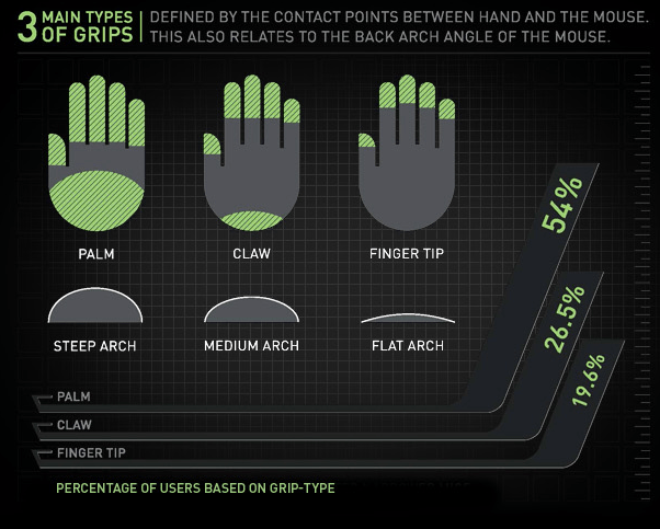 gaming mouse hand greep