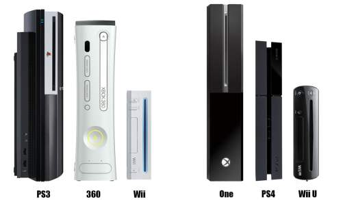 Wii U, PS4, Xbox One Xbox 360, PS3, Wii, qui consomme le moins ?