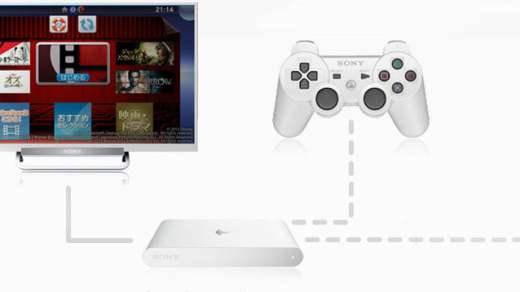 Comment connecter un compte PSN français sur une Vita TV Jap/US ?