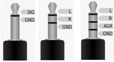 Les 3 types de prises jack 3.5 existantes.