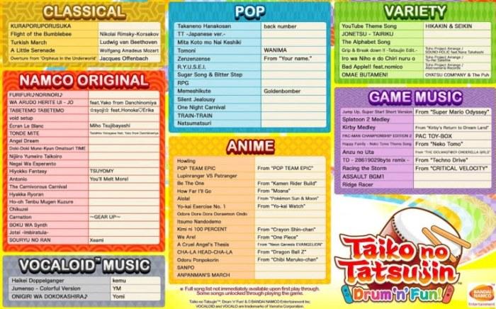 La playlist de Taiko no Tatsujin Switch pour les curieux ;) !