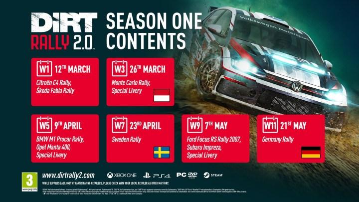 Le contenu de la saison 1 de Dirt Rally 2.0 dévoilé en image.