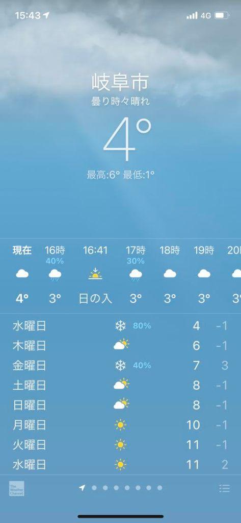 【寒い】岐阜市、雪降るか。