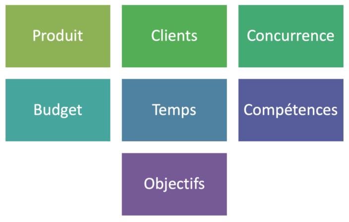 definition-contexte-prestataire-socio-professionnel-conseil-politique-tarifaire-1024x653