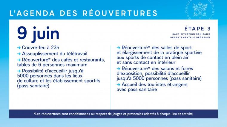Agenda 09 juin etape 3