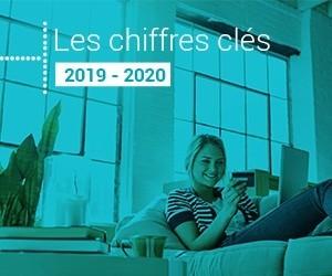 Chiffre 2020