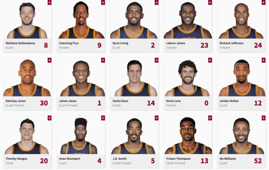 Cavs team photo