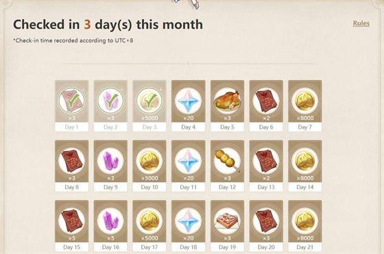 Награды за ежедневную регистрацию (Изображение через HoYoLAB)
