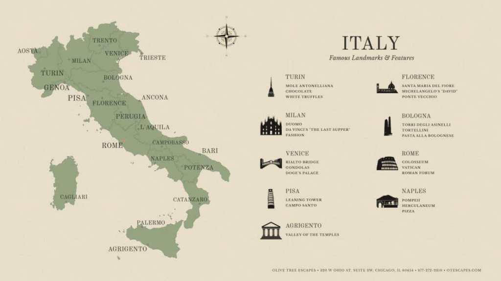 Map of Italy's Landmarks