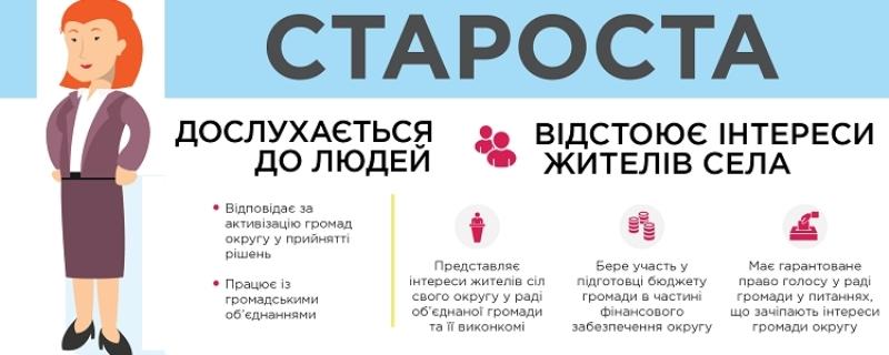 Набрав чинності закон щодо статусу сільського старости – ОТГ.cn.ua