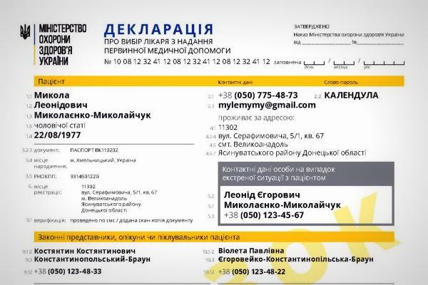 Понад 150 тисяч українців вже підписали декларації з лікарями первинки, - Супрун - Цензор.НЕТ 6681