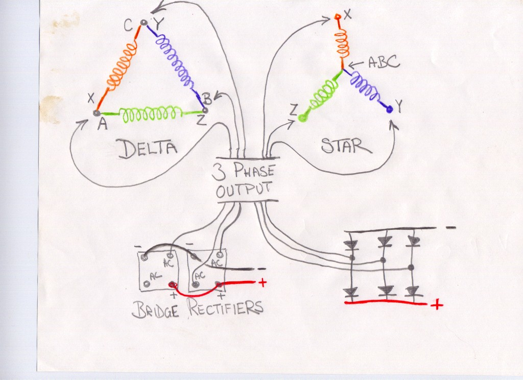 color coded three phase wiring diagram