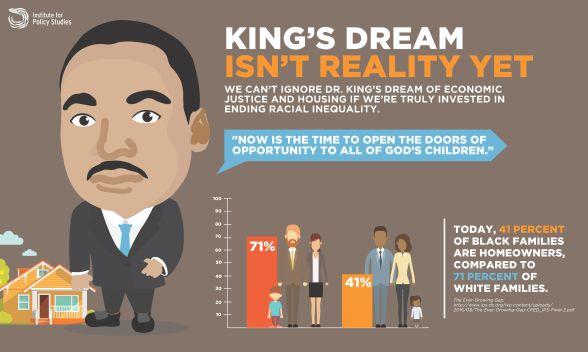 mlk-dream-housing-racial-wealth-divide