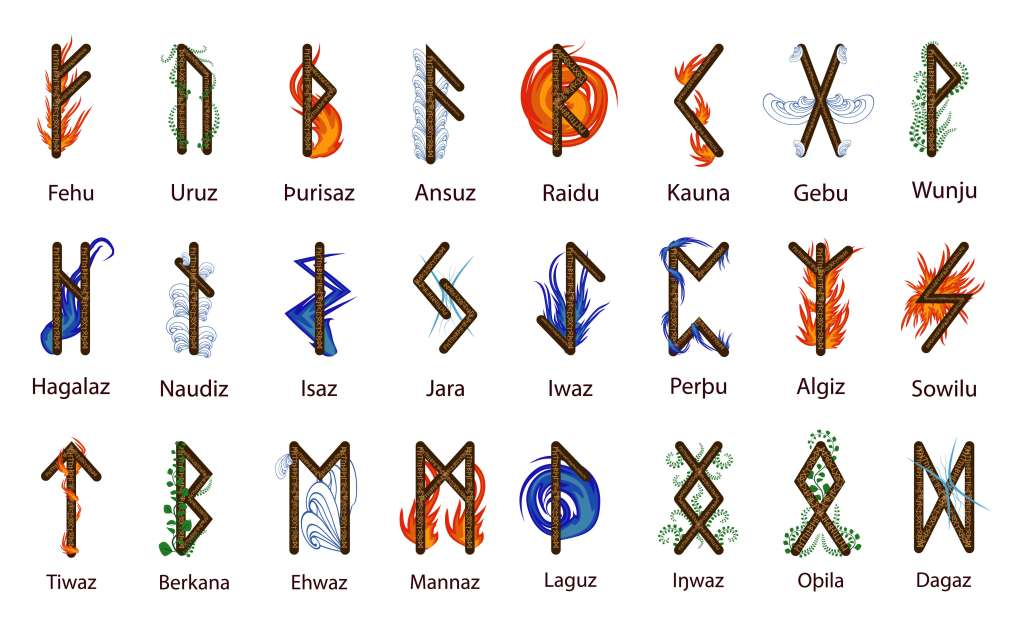 Learn how to read runes for divination: how to cast and elder futhark runes meanings.