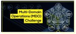 User-Centered Design is Critical to the Success of Multi-Domain Operations