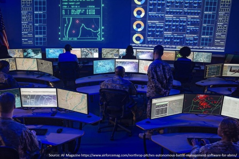 OTH, Emerging Security Environment, Multi-Domain Operations