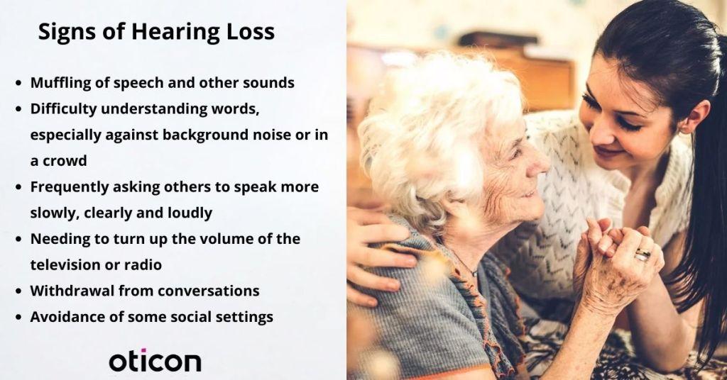 Signs and symptoms of Hearing Loss
