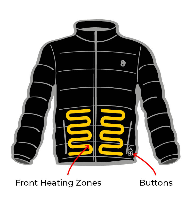8K Flexwarm Heated Jacket Review
